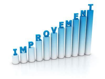 Image result for improvemnts