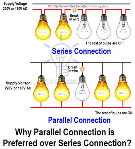 Introduction Series Parallel