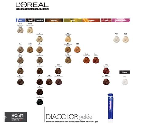 l shade size guide 35 best images about farbkarte on pinterest september
