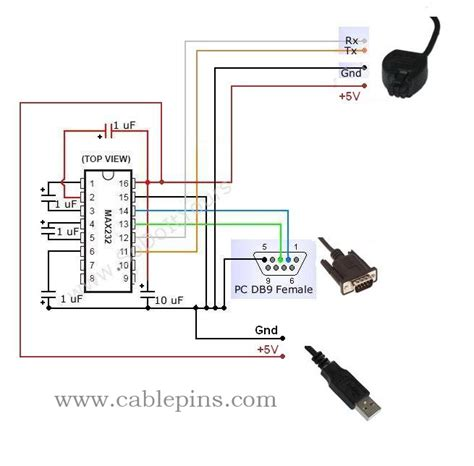 Parrot Serial Cable