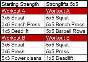 all you need to know about weight training gloves peck With starting strength template