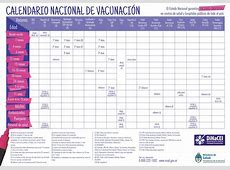 Logros en Salud 2003 – 2015 Cristina Fernandez de Kirchner