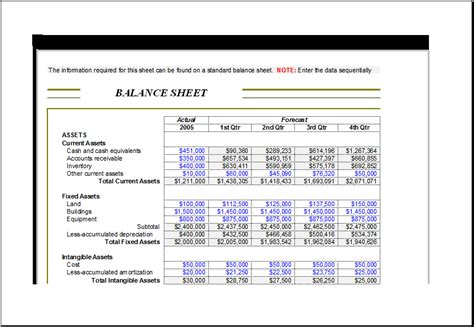 corporate analysis balance sheet  excel excel templates