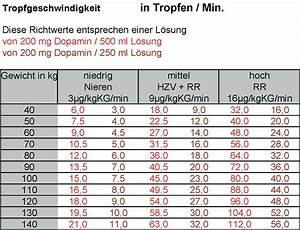 Mischungsverhältnis Berechnen : beschreibung ~ Themetempest.com Abrechnung