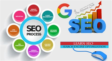 site engine optimization seo search engine optimization tutorial series