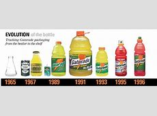 Pouring it on Gatorade through the years