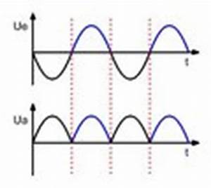 Gleichrichterschaltung Berechnen : kondensator rn ~ Themetempest.com Abrechnung