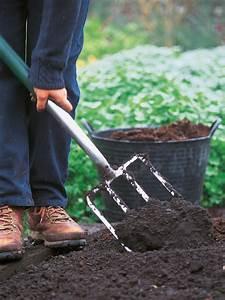 Kompost Anlegen Anleitung : selbst den kompost anlegen so spart man geld und erh ht ~ Watch28wear.com Haus und Dekorationen