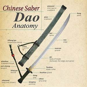 Chinese sword classify