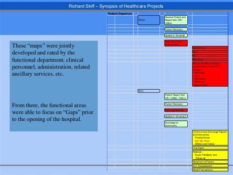 Skiff Hospital by R Skiff Healthcare Synopsis