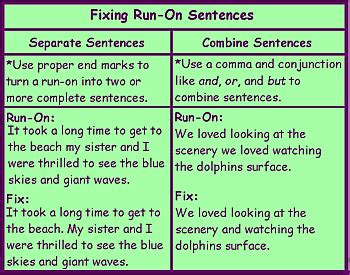 Runon Sentences Lesson For Kids Definition & Examples Studycom