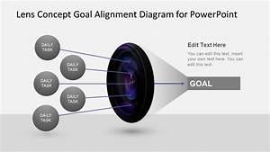 Goal Alignment Powerpoint Lens