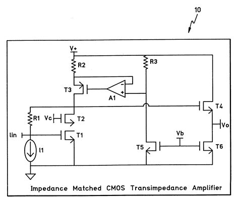 Patent Impedance Matched Cmos Transimpedance
