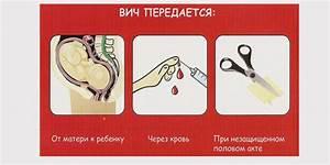 Хламидиоз и простатит лечение