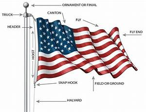 Diagram Of Flag And Pole Parts