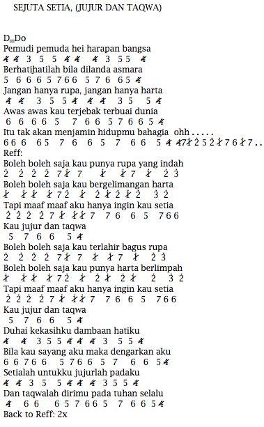 not angka pianika lagu pileuleuyan not angka pianika lagu wali sejuta setia jujur dan taqwa