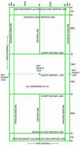 Badminton Court Dimensions Explained  With Pictures