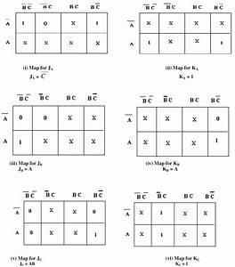 68a0a Logic Diagram Of Mod 5 Counter