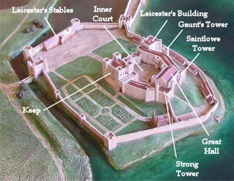 kenilworth castle kenilworth castle castle layout
