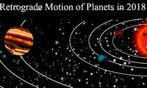 Retrograde Motion of Planets in 2018: Mercury, Venus, Mars ...