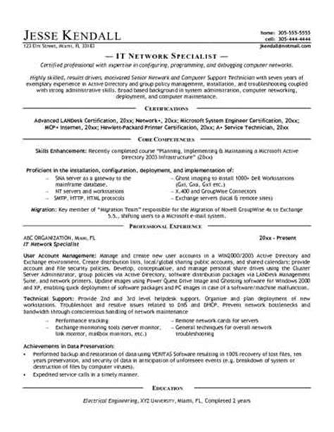 It Security Specialist Resume by Gallery Creawizard All About Resume Sle