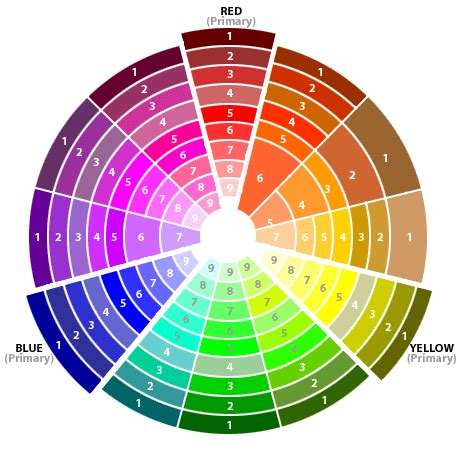 pink complementary color design basics color schemes via color wheel bold makeup