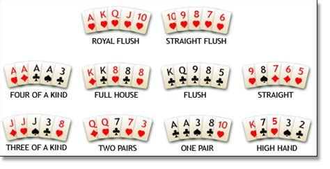 Texas Hold'em Poker  Tips, Tricks, Playing And Betting Rules