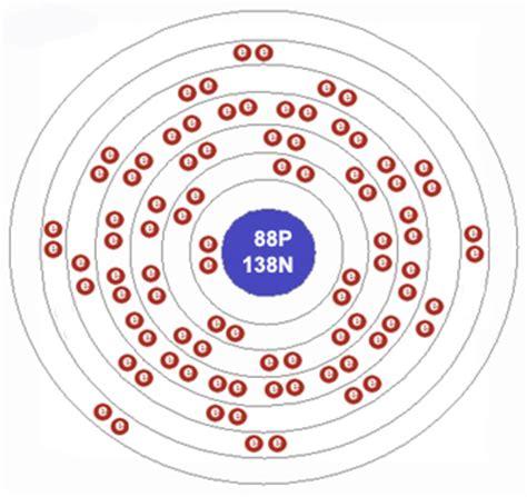 Diagram Of Radium by The Open Door Web Site Chemistry Visual Chemistry Radium