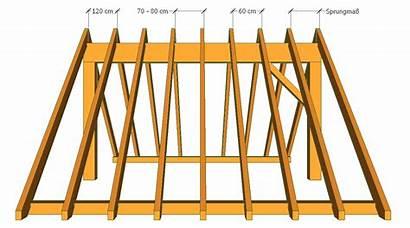 Sparren Dachkonstruktion Dachsparren Berechnen Dach Dachstuhl Baubeaver