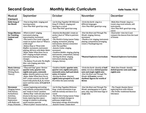 2nd grade curriculum outline free worksheets library and print worksheets