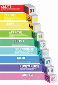 document content management system reva solutions With document management system university