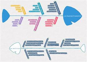 How To Make A Fishbone Diagram With An Easy Mind Map Software