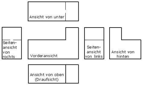 anordnung der ansichten tedata gmbh - Technische Zeichnung Ansichten