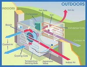 Wiring Diagram For Window Air Conditioners
