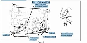 Really Confused On Shifter Linkage