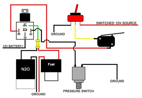 Diagram Electrical Wiring Sendb