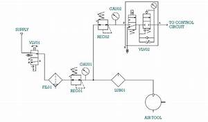Basic Pneumatic Circuits