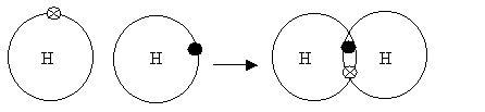 help gcse chem c2 covalent bonding the student room