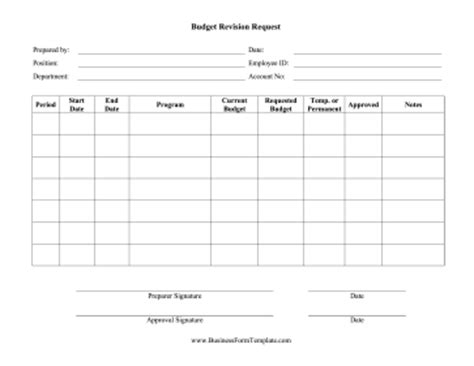 budget revision request template