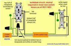 Home Electrical Switch Wiring Diagrams : switch controlled outlet wiring diagram bing images ~ A.2002-acura-tl-radio.info Haus und Dekorationen