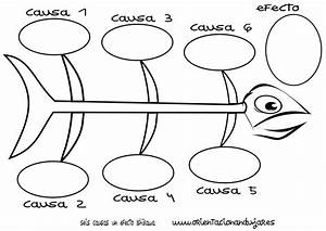 Organizador Grafico Seis Causas Un Efecto Ishikawa Espina