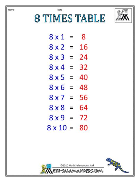 8 times tables chart times table charts 7 12 tables