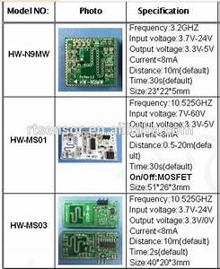Microwave Doppler Radar Wireless Motion Sensor Module Hw