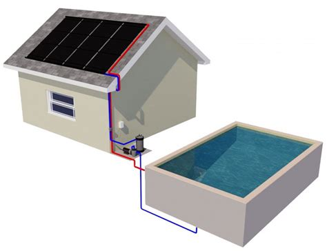 how do i how many solar pool heating panels i need