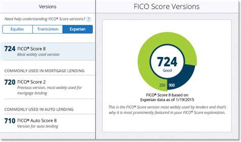 Credit Basics Demystifying Credit Scoring & Credit Reports