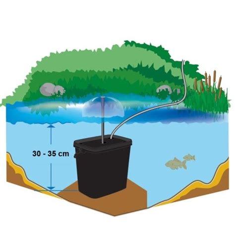 systeme de filtration pour bassin exterieur systme de filtration pour pompe napoli ou siena sur solairepratique jets d eau et