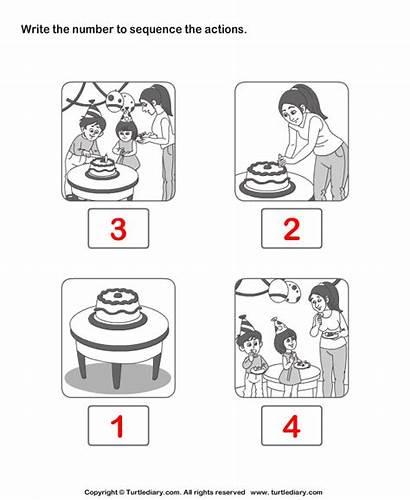 Sequence Sequencing Worksheets Worksheet Kindergarten Birthday Party