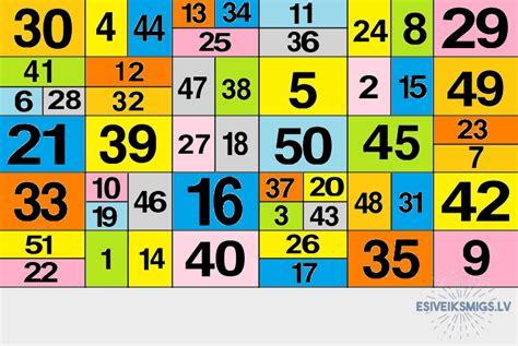 Pliki skaitļi, bet tik raibi! Gandrīz matemātika! - Esiveiksmigs.lv