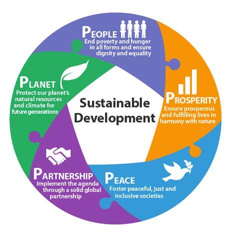 United Nations Sustainable Development Summit 2015 (2527 September)  Unic Colombo