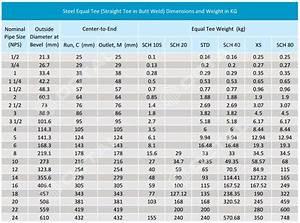 Equal Tee And Reducing Tee Specifications  Steel Pipe Tee